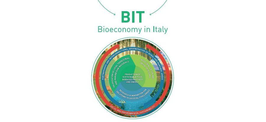 Italy's Bioeconomy Strategy to be launched on April 20th